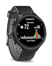 Galloway-Methode – Garmin